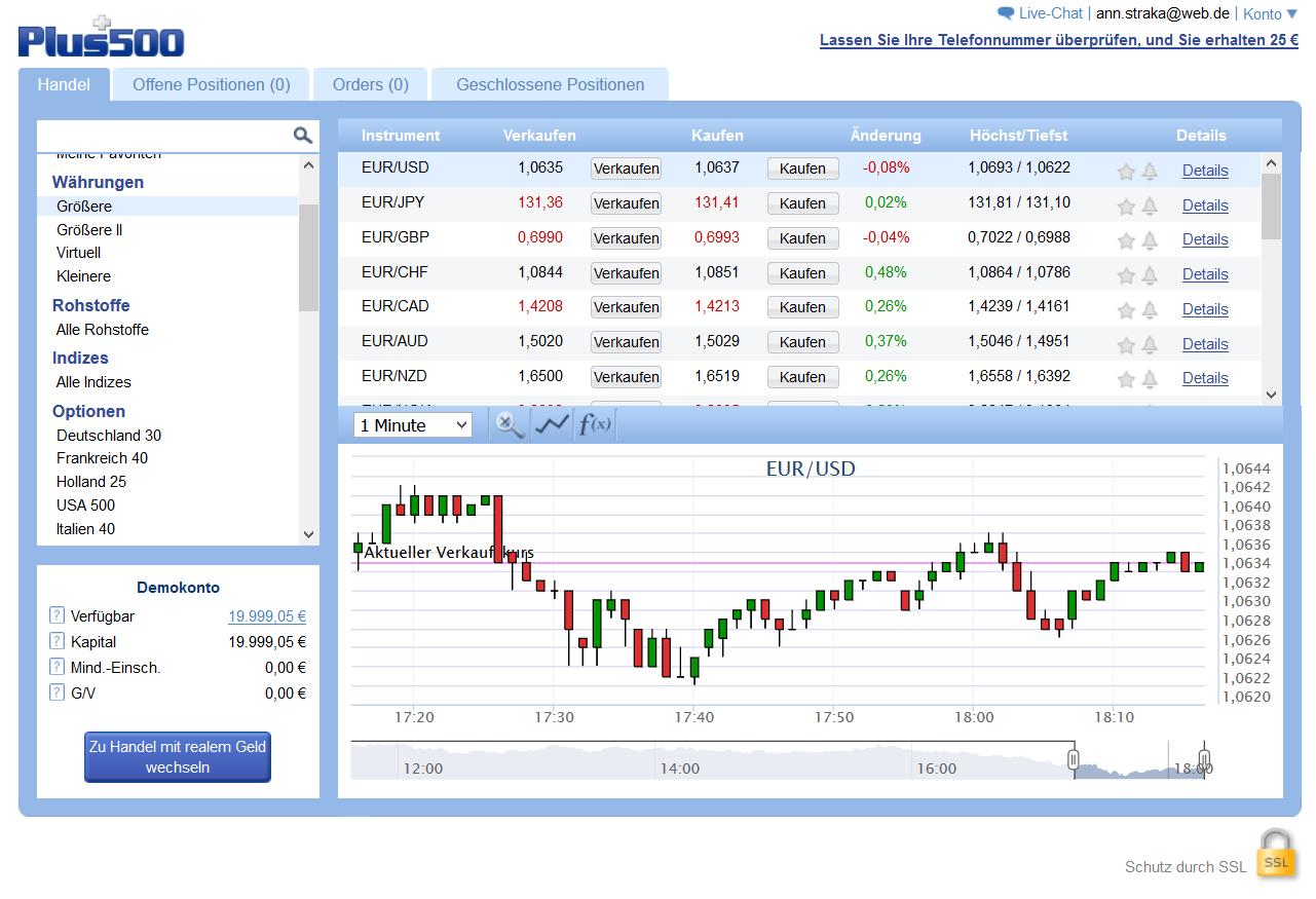 EUR/USD auf der Plus500 Webplattform