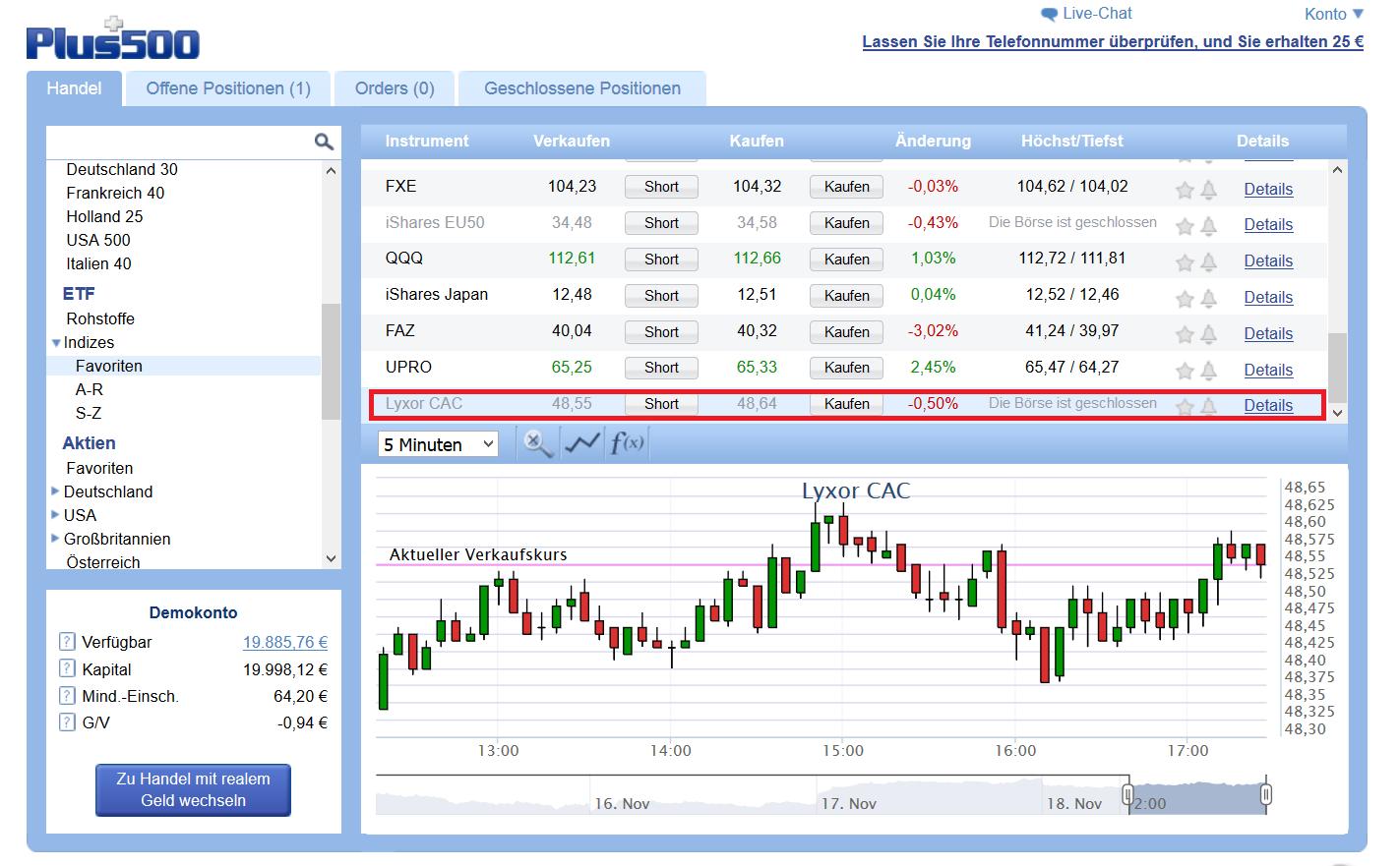 Der außerbörsliche Handel ist außerhalb der Börsenzeiten möglich