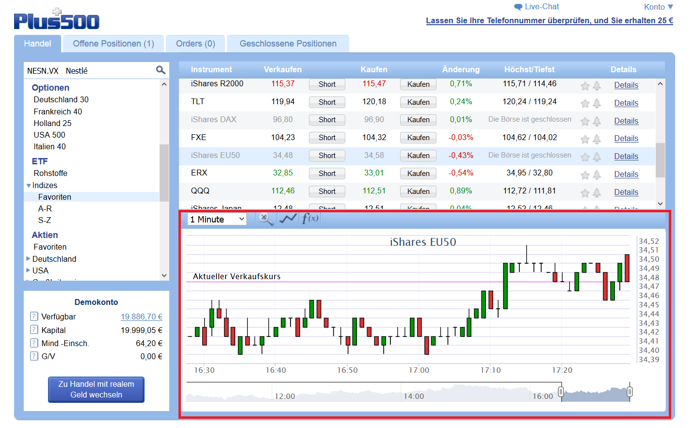 ETF Liquidität