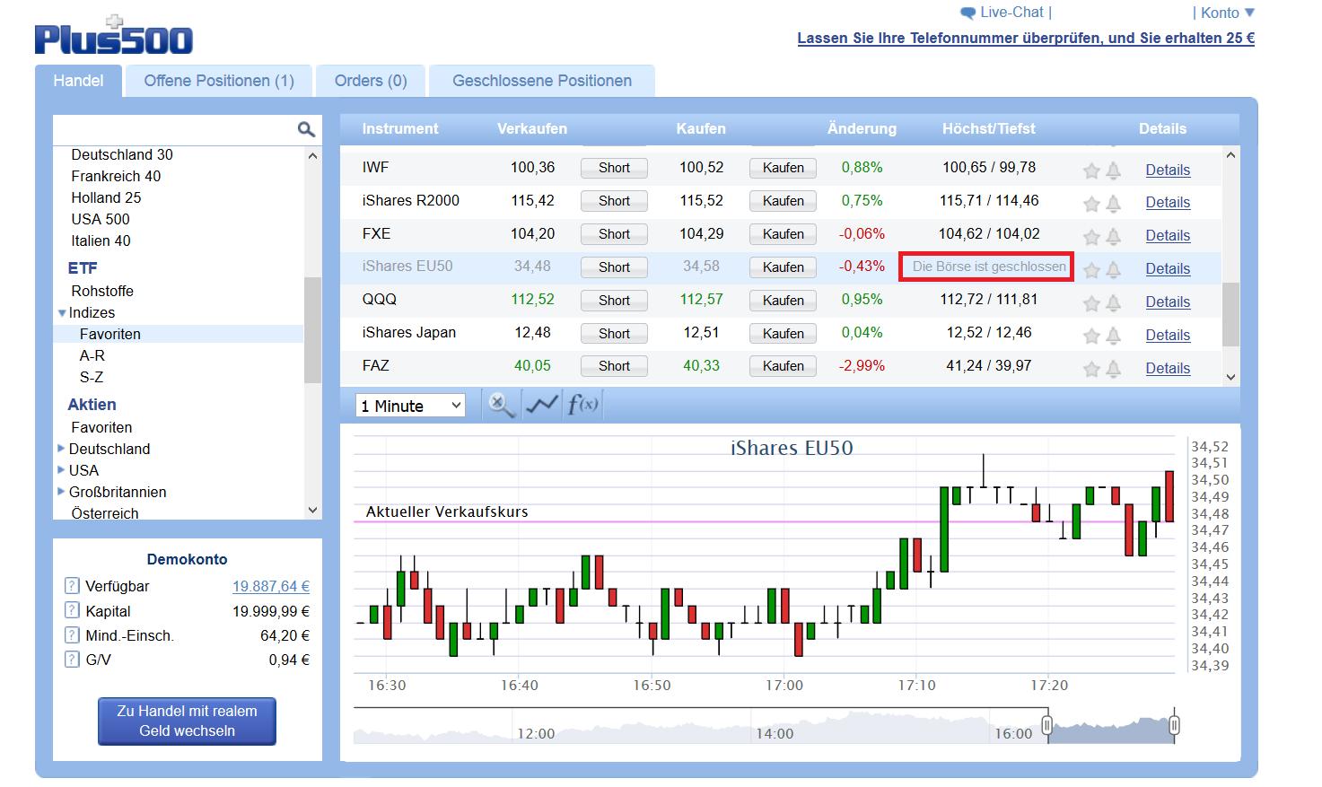 Informationen zur Handelszeit in der Plattform