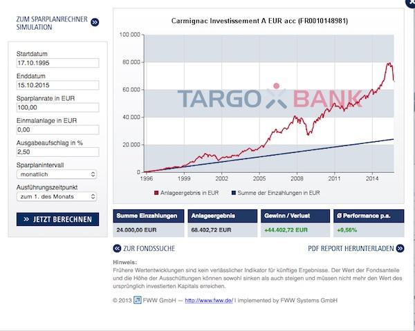 Der Sparplanrechner der TARGOBANK