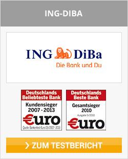 ING-DiBa Depot kündigen
