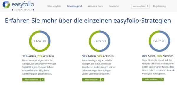 Das Produktangebot bei easyfolio