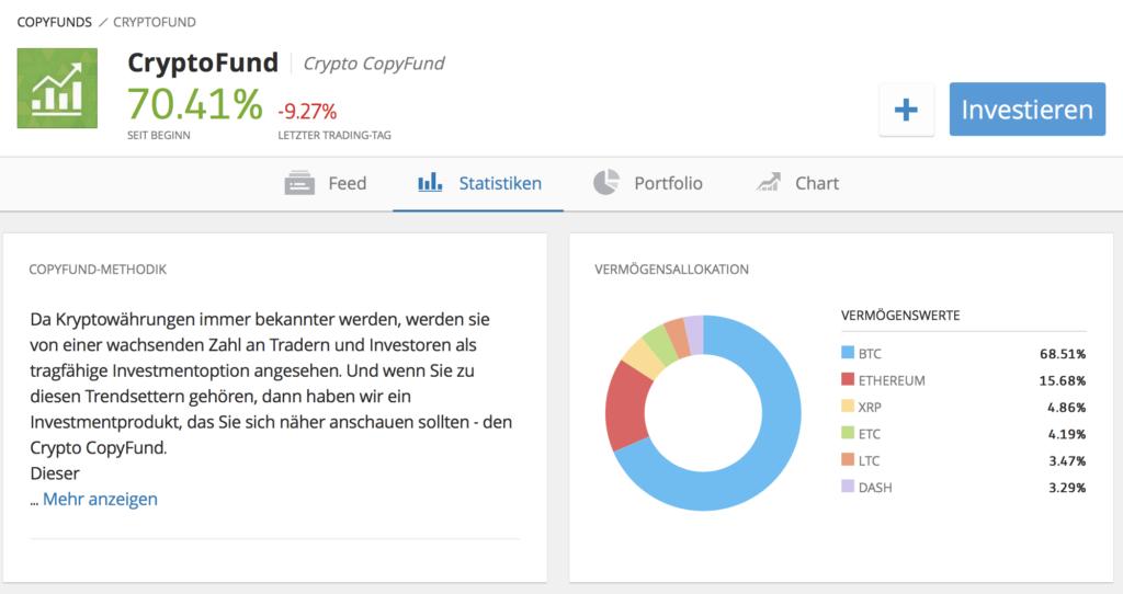 Investoren profitieren vom CopyFund