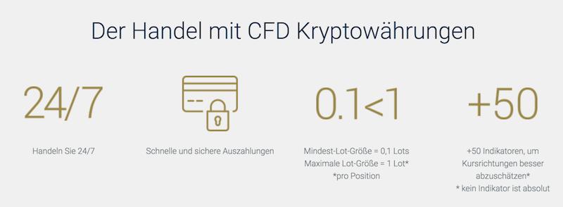 BDSwiss Handel mit Kryptowährungen