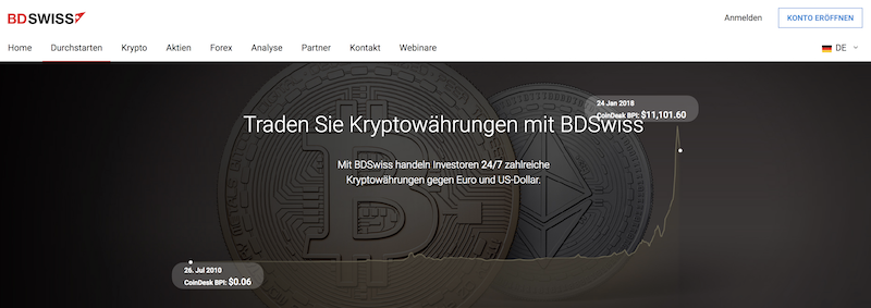 BDSwiss Kryptowährungen traden