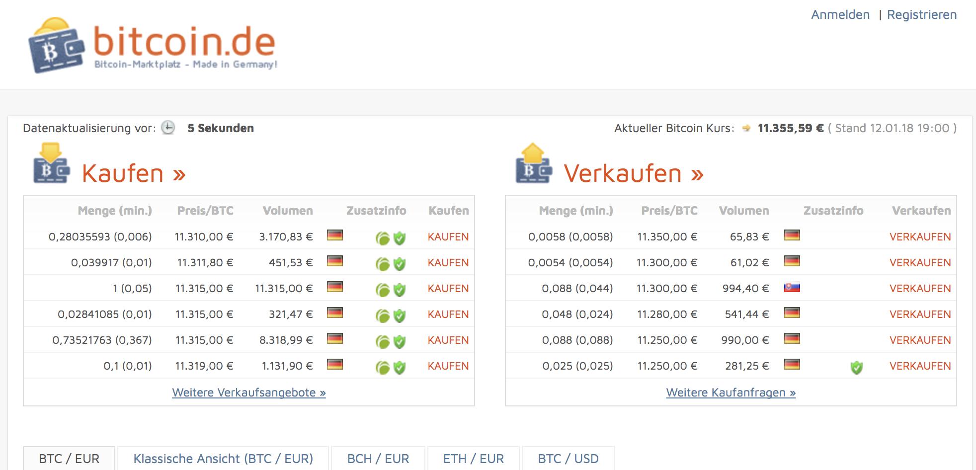 Bitcoin.de Webseite