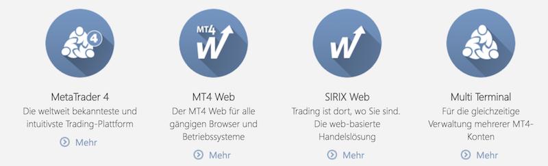 GKFX Handelsplattformen