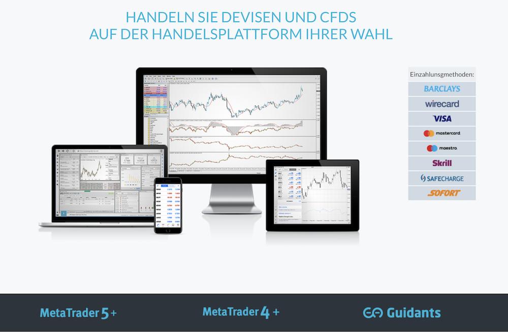 JFD Brokers Handelsplattformen