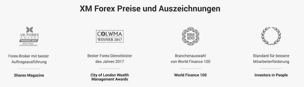 XM.com Auszeichnungen