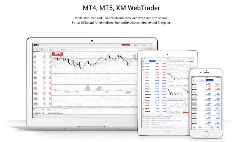 XM.com Handelsplattformen