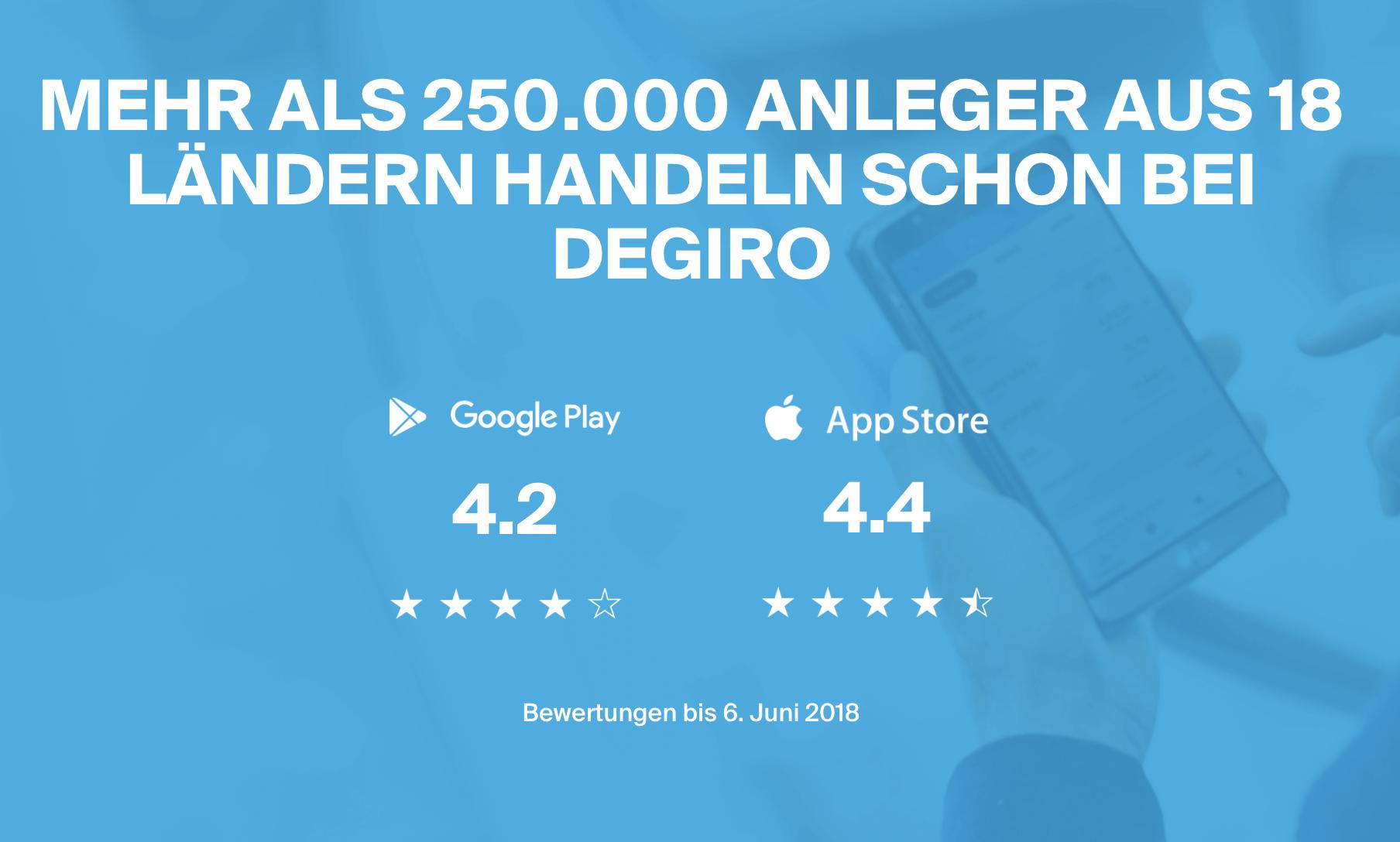 Bereits mehr als 250.000 Anleger aus 18 verschiedenen Ländern handeln bei dem Online-Broker DEGIRO