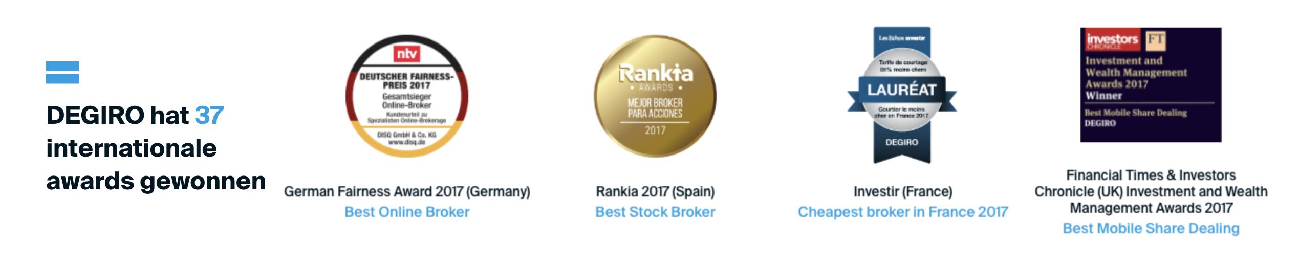 Der Broker DEGIRO hat bereits 37 Auszeichnungen für seinen Handel erhalten