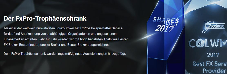 FxPro Auszeichnungen
